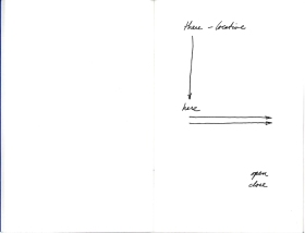 Künstlerbuch | Artists' Book: Peter Downsbrough. Notes on Location (TVRT New York 1972 / Zédélé Éditions, Brest 2012)